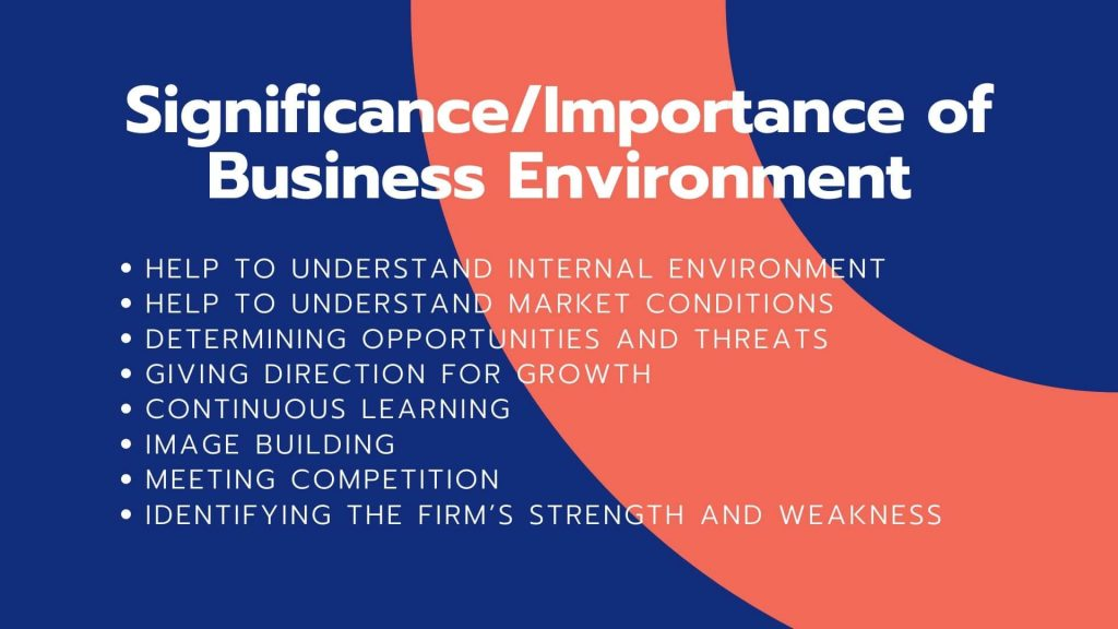 significances / Importance of Business Enviroment